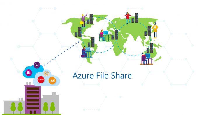 Azure File Share