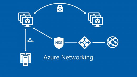Azure Networking